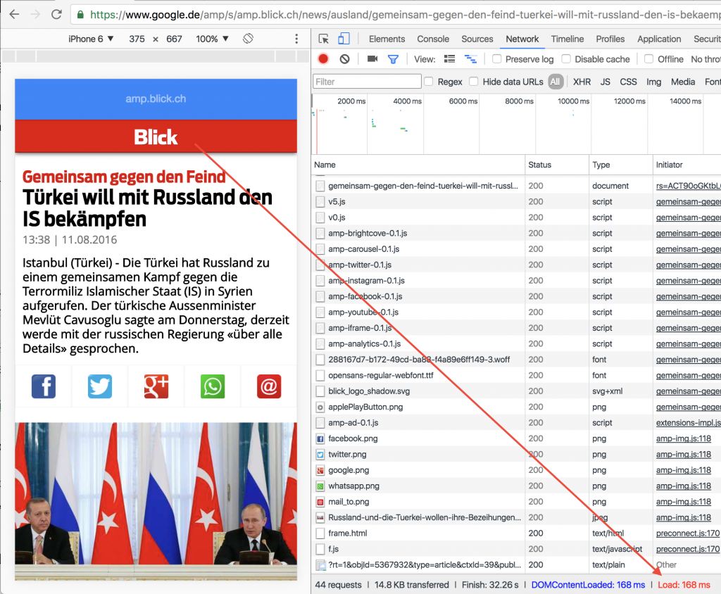 Seitenladezeit gemessen in Google Chrome bei blick.ch Amp